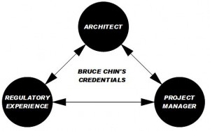 Bruce Chin Credentials